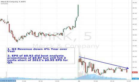 MRK: Merk's Earnings
