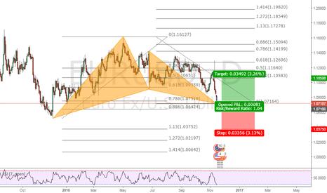 EURUSD: EUR/USD DAILY TIME FRAME