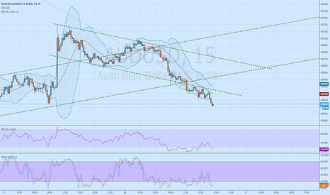 AUDUSD: AUD USD my analisys
