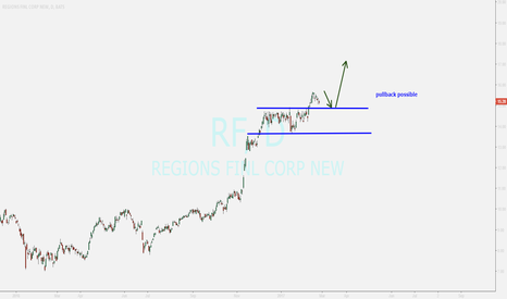 RF: watching ...buy