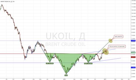 UKOIL: Мысли по нефти BRENT