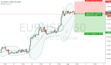EURUSD: SELL 1.1167 | STOP | 1.1222 | TAKE 1.1080-60