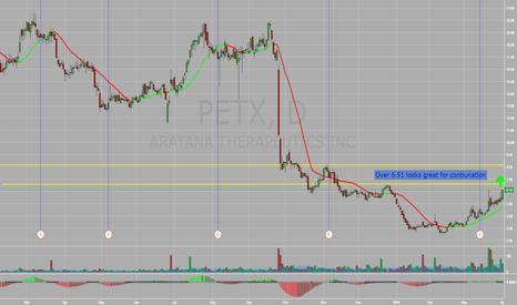 PETX: $PETX Over 6.51