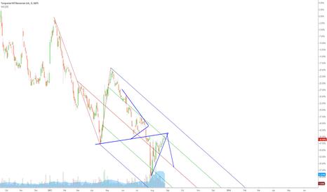TRQ: down trend
