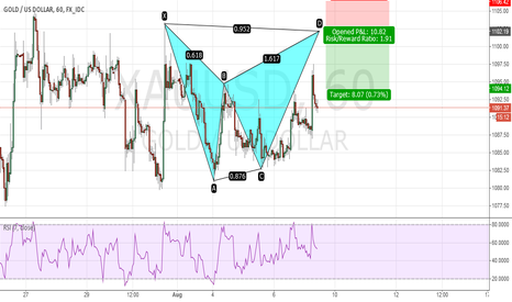 XAUUSD: Bearish Bat 1HR