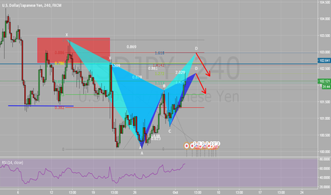 USDJPY: 2 Advanced Pattern formation on USDJPY 4H