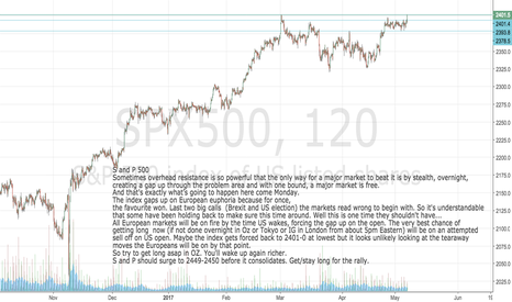 SPX500: S and P 500 Get long for surge to 2449