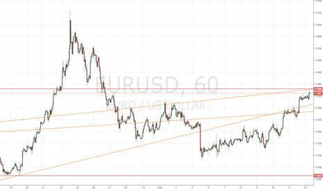 EURUSD: EUR/USD развернется от 1.1380/90
