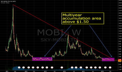 MOBI: MOBI at a multiyear accumulation area