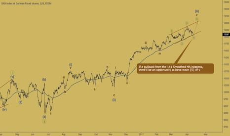 GER30: DAX - trend still bullish