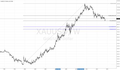 XAUUSD: gold bounced off the 50% fibo