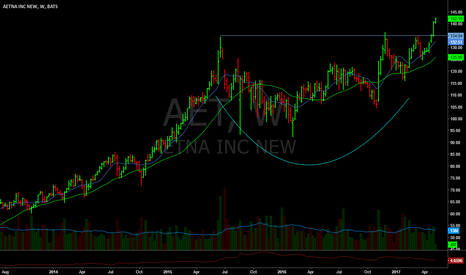 AET: Working well.
