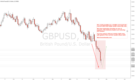 GBPUSD: Possible bullish reversal on GBP/USD Daily