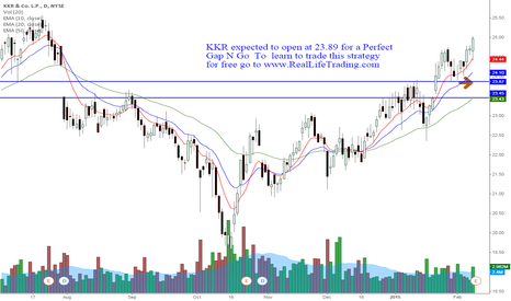 KKR: KKR Day Trade Perfect Gap N Go (Brad Reed Feb10,2015)