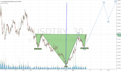 USDTRY: Continue to high