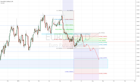 EURUSD: Is EUR/USD headed the 1.3400 region?