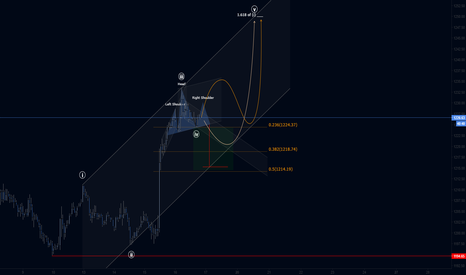 XAUUSD: Gold final wave after 4th is clear