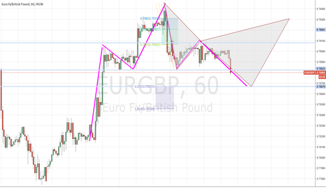 EURGBP: #EURGBP Head & Shoulders to #Cypher
