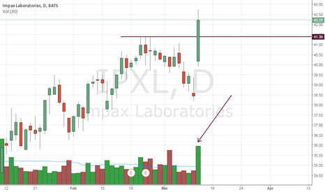 IPXL: Tough market but there are gems out there