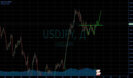 USDJPY: USDJPY: Прогноз на повышение.
