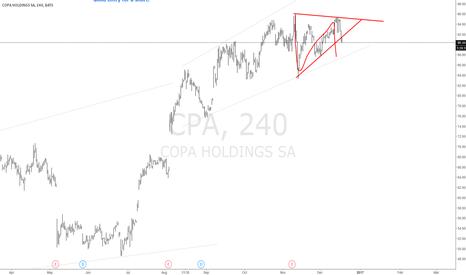 CPA: #CPA