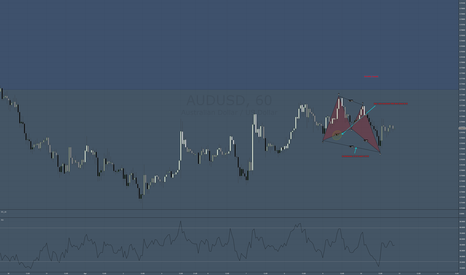 AUDUSD: is this still a butterfly?