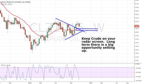 CLZ2016: Crude Opportunity