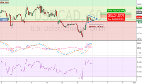 USDCAD: going long after hiting 1.39085