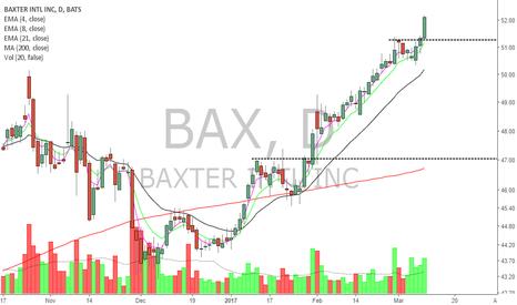 BAX: BAX