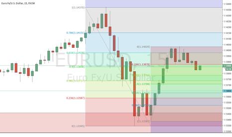 EURUSD:  double bottom 6.18