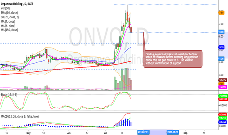 ONVO: ONVO - Watch Current Level