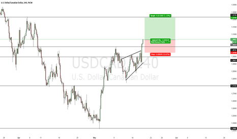 USDCAD: Switching sides - Now Long Canadian Dollar