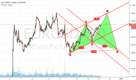 EURUSD: EURUSD going to SHARK