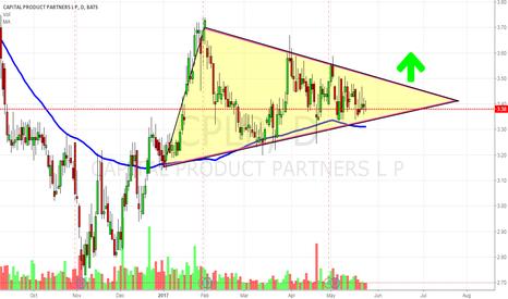 CPLP: CPLP (Bullish Penny Stock)
