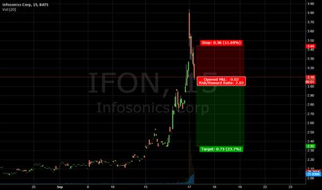 IFON: IFON
