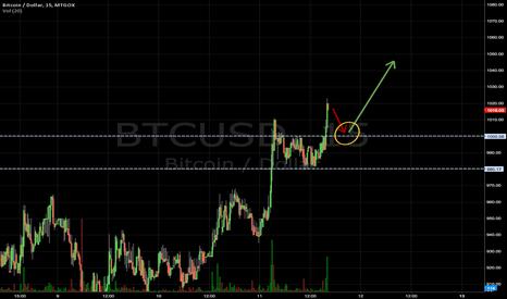 BTCUSD: Bitcoin Over 1,000 Breakout