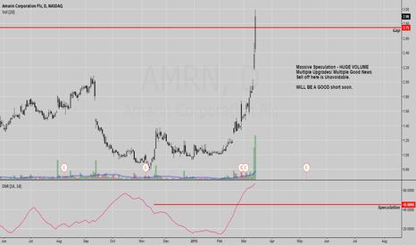 AMRN: AMRN - Massive Speculative Move.