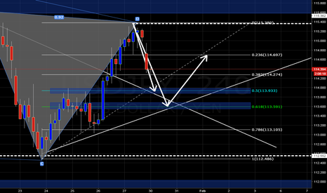 USDJPY: (REVAMPED) Bullish UJ?! #BlueBeanz