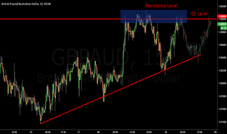 GBPAUD: GBPAUD at a decent area...