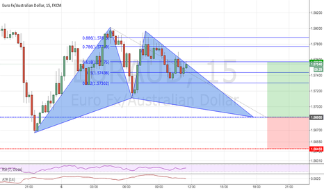 EURAUD: Potential Gartley Pattern