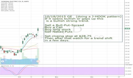 GE: 2015-10-18 GE trading plan