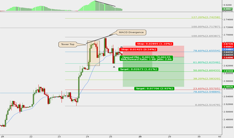 XCUUSD: COPPER Daytrading view