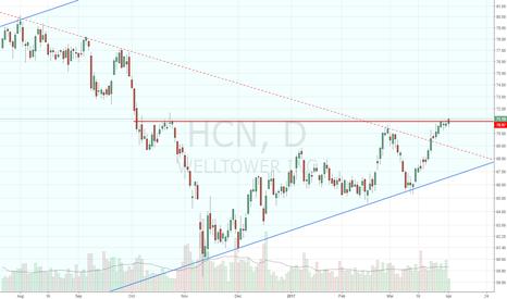 HCN: BTO apr 75.5 calls