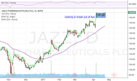 JAZZ: Breaking out?
