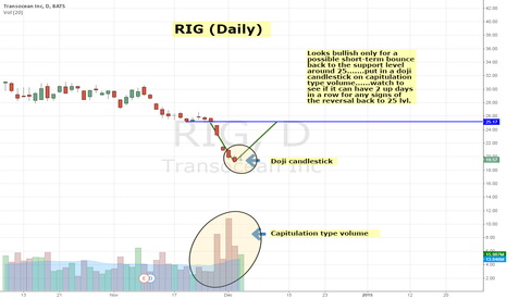 RIG: RIG
