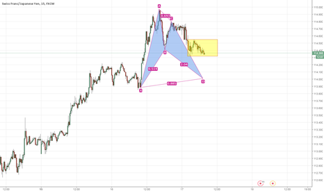 CHFJPY: Trade Idea on CHFJPY (short and Long)