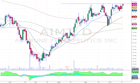 AIMT: force breakout