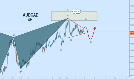 AUDCAD: AUDCAD Wave Count:  Sideways, Potential Triangle