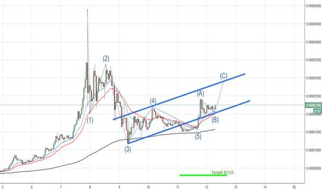 STRBTC: STR/BTC Elliot Wave