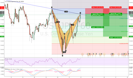 USDJPY: Bearish BAT Pattern USDJPY 1H